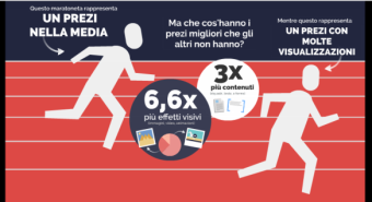 La continuità tra public speaking e social media